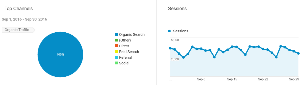 2016-10-18-15_29_36-acquisition-overview-analytics