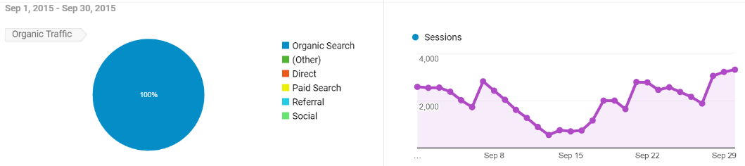 2016-10-18-15_30_00-acquisition-overview-analytics