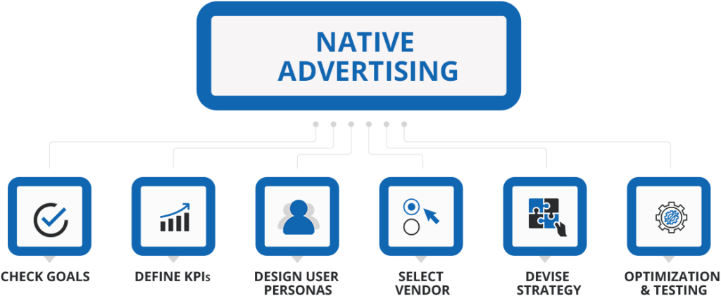 Native Advertising | MTLB